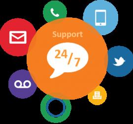 contact-center-support_suryacaseman
